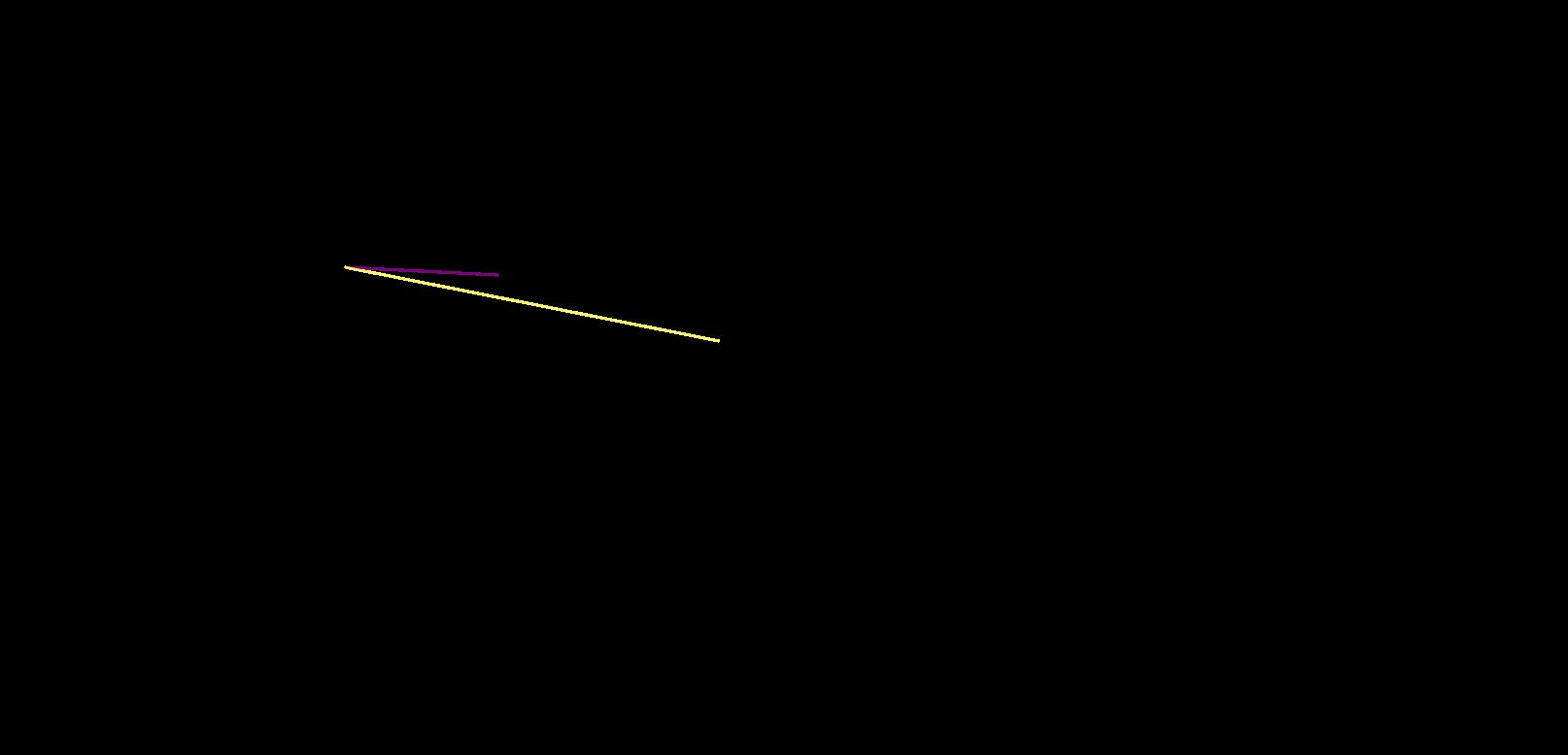 Animacja P.S. 2b