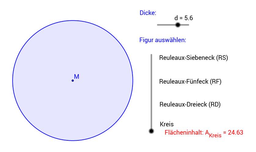 Flächeninhalte von Gleichdicks vergleichen
