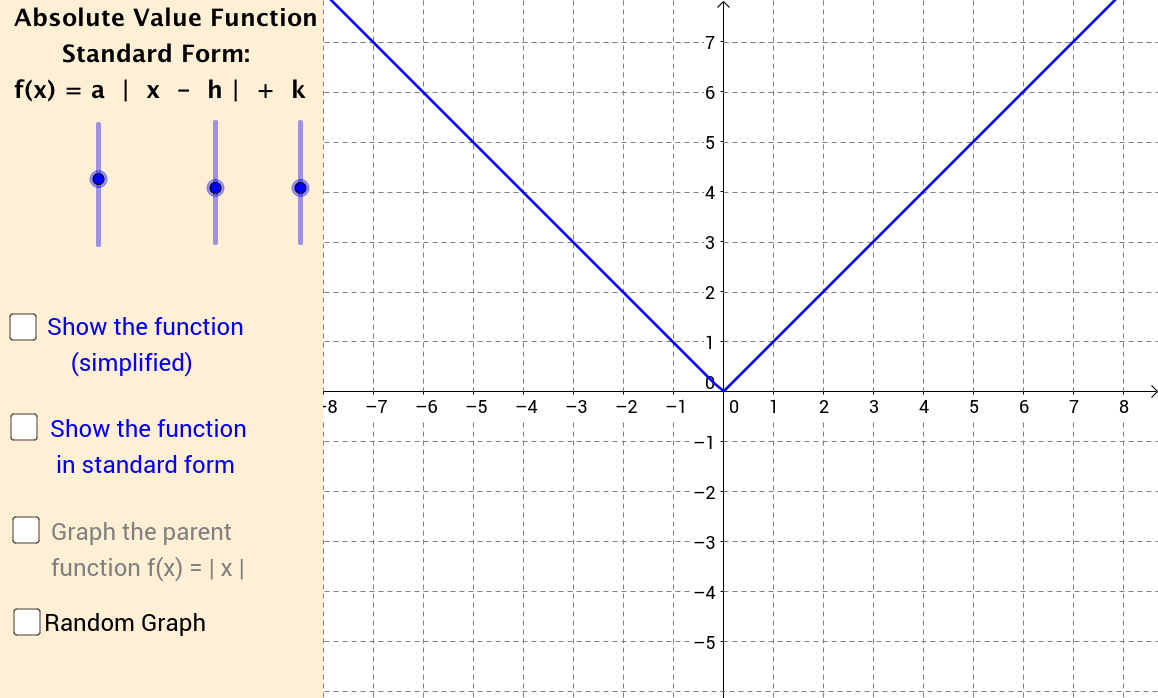 Worksheets Absolute Value Functions Worksheet graphing absolute value functions geogebra view worksheet