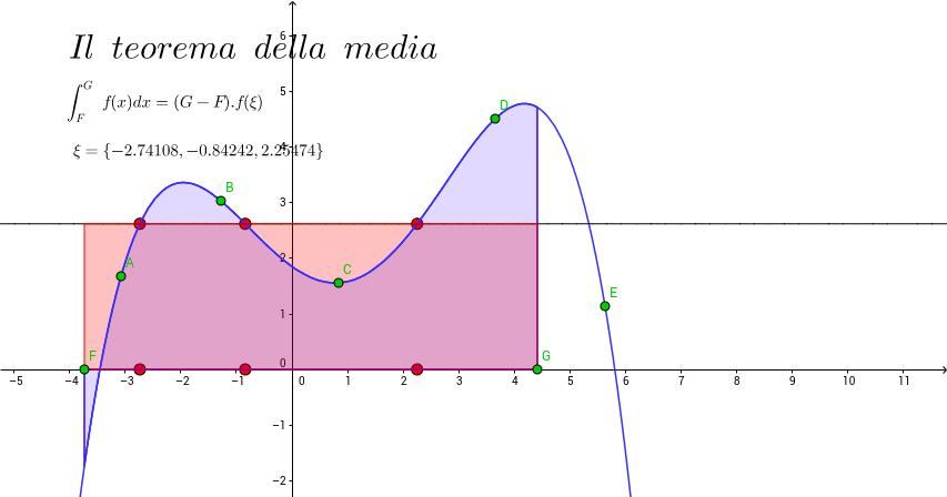 Teorema della media generale