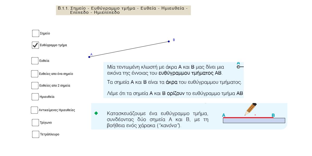 Β .1. 1    Σημείο - Ευθύγραμμο τμήμα - Ευθεία -  Ημιευθεία