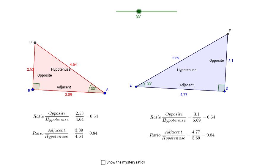 Investigate Right Triangle Ratios