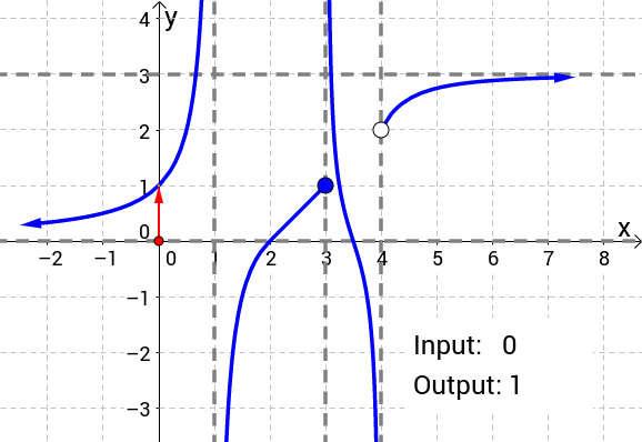 Càlcul inifinitessimal