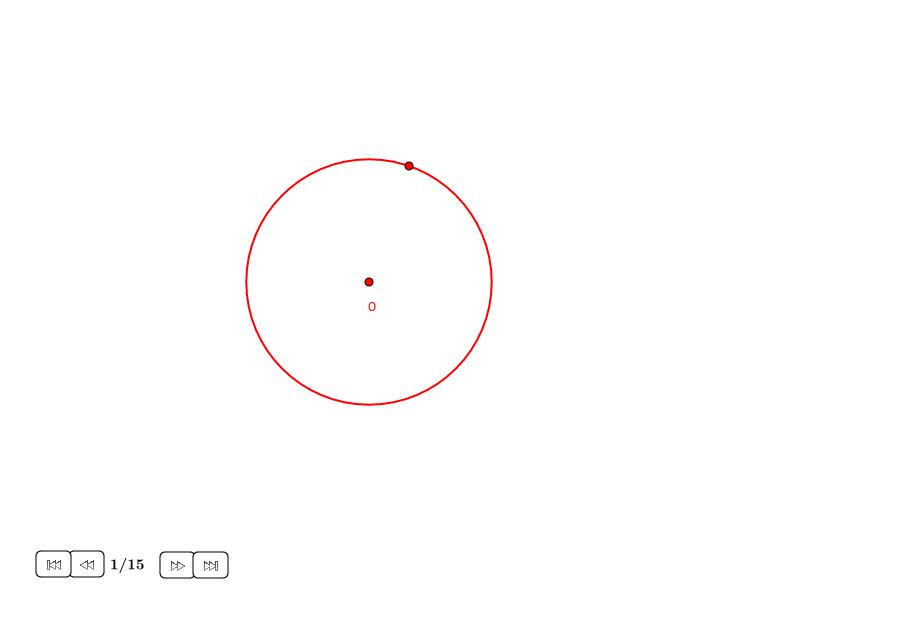 Siete círculos en un círculo