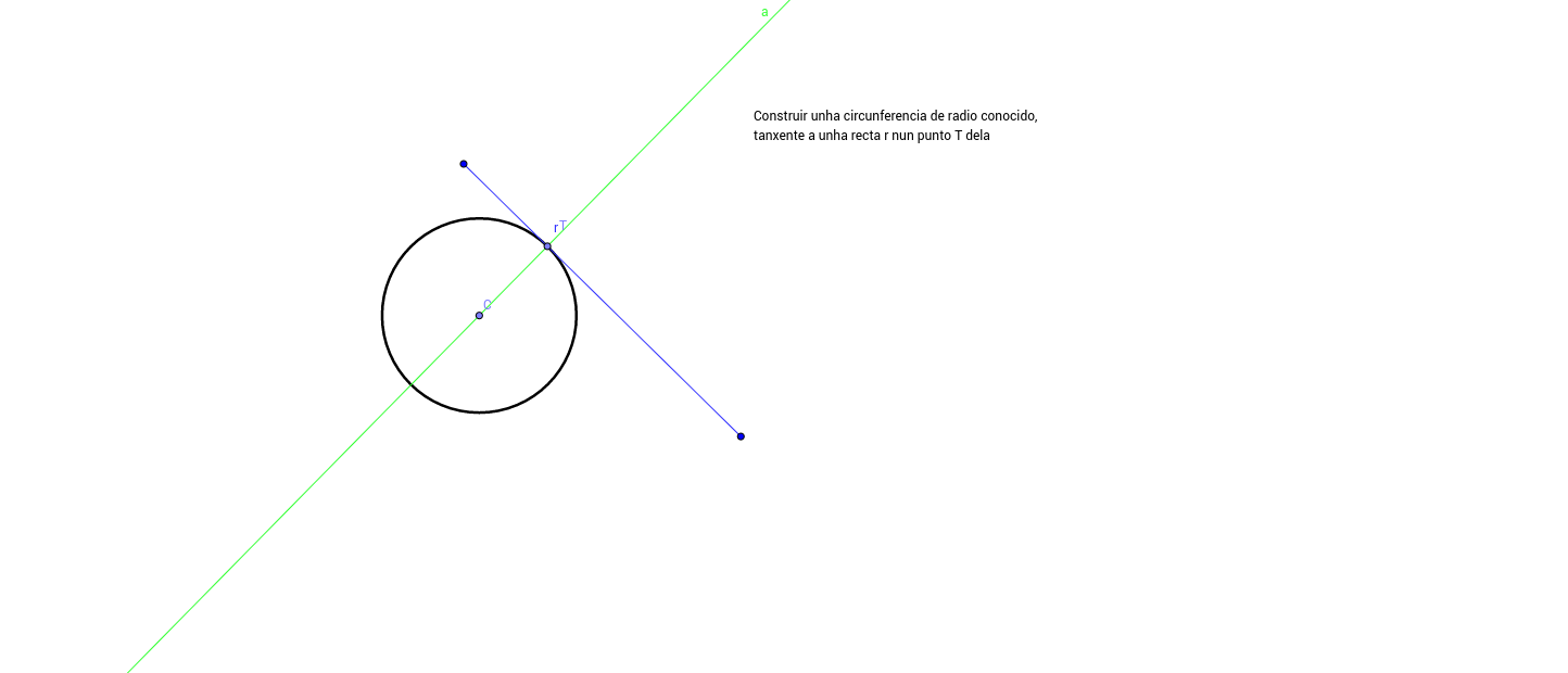 Circunferencia tanxente a unha recta