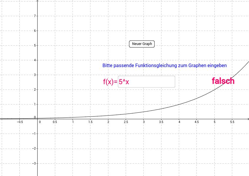 Graphen von Exponentialfunktionen - 2. Übung