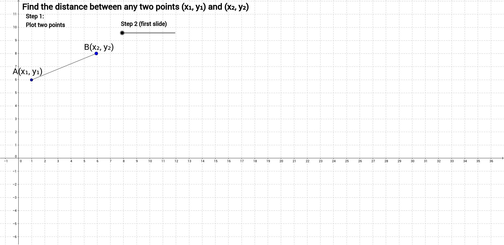 Deriving the distance formula from the Pythagorean Theorem GeoGebra – Distance Formula Worksheet