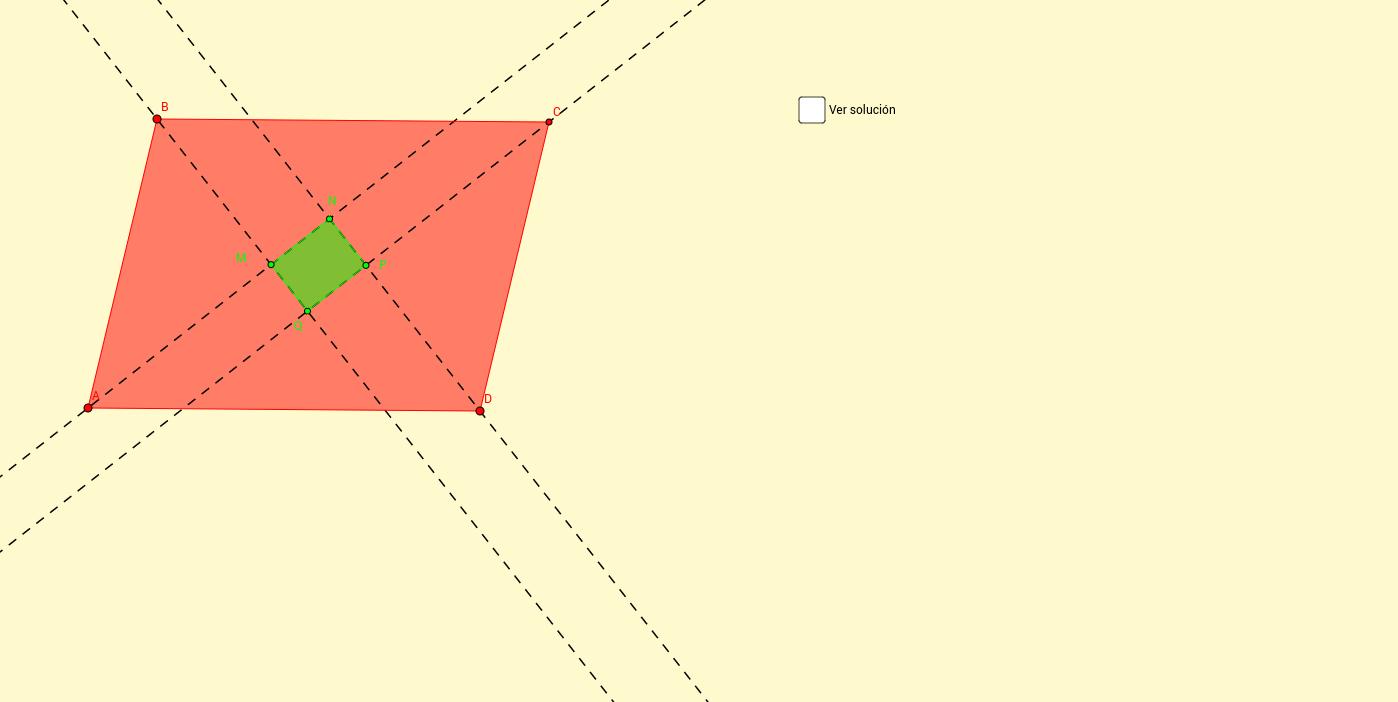 Cuadrilátero en las bisectrices de un paralelogramo