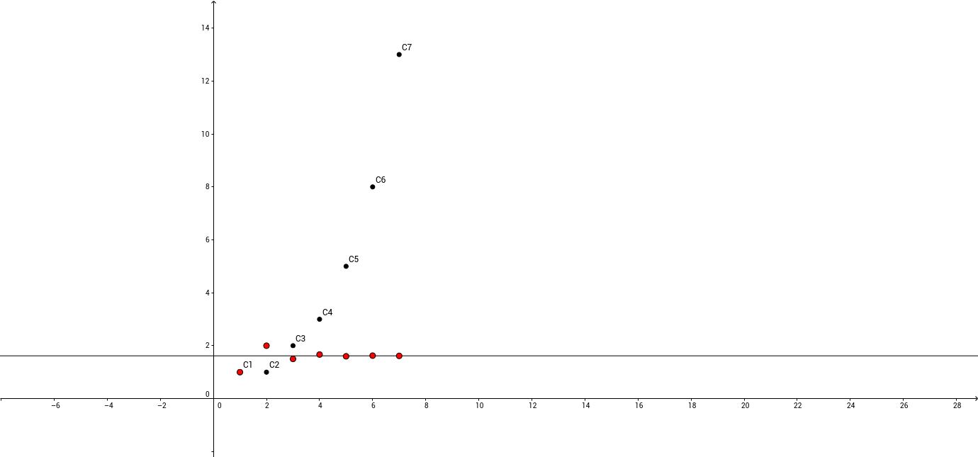Fibonacci - Aranymetszés