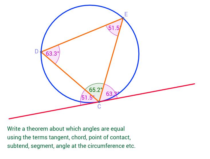 Circle Theorem 16