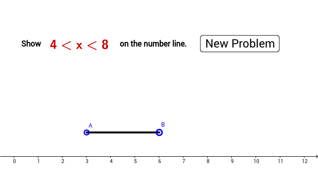 Number line interval { a ≤ x ≤ b}
