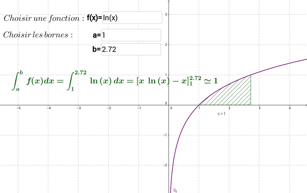 006. Calculatrice d'intégrales