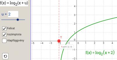 Logaritmusfüggvény transzformációja 4. (+)