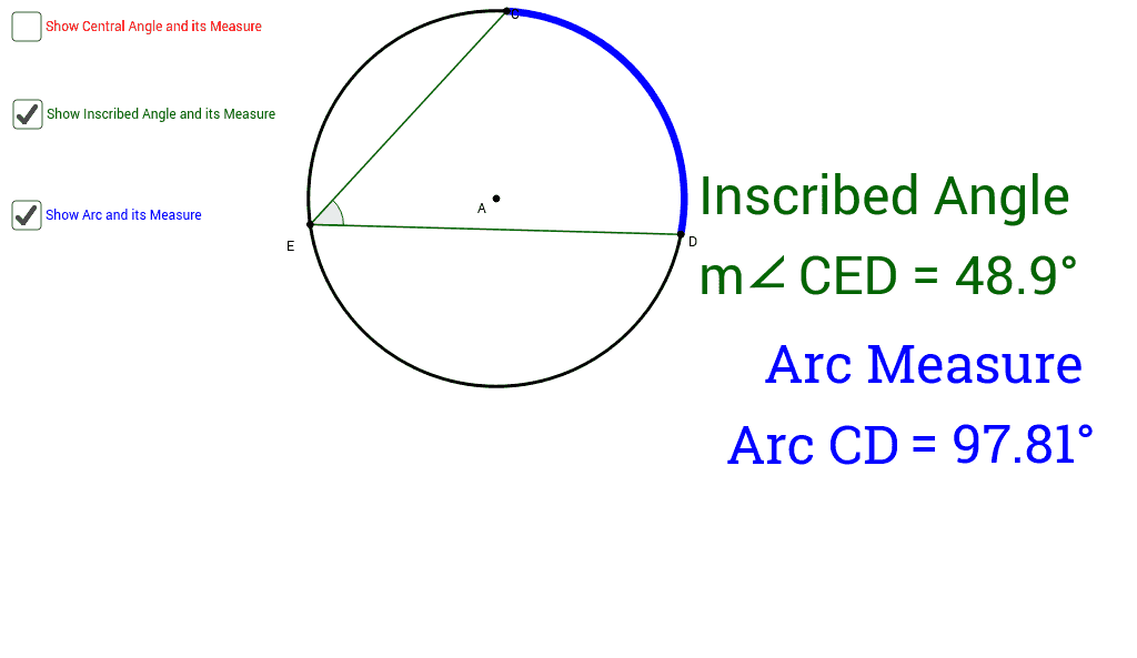 relationship between chords and intercepted arcs