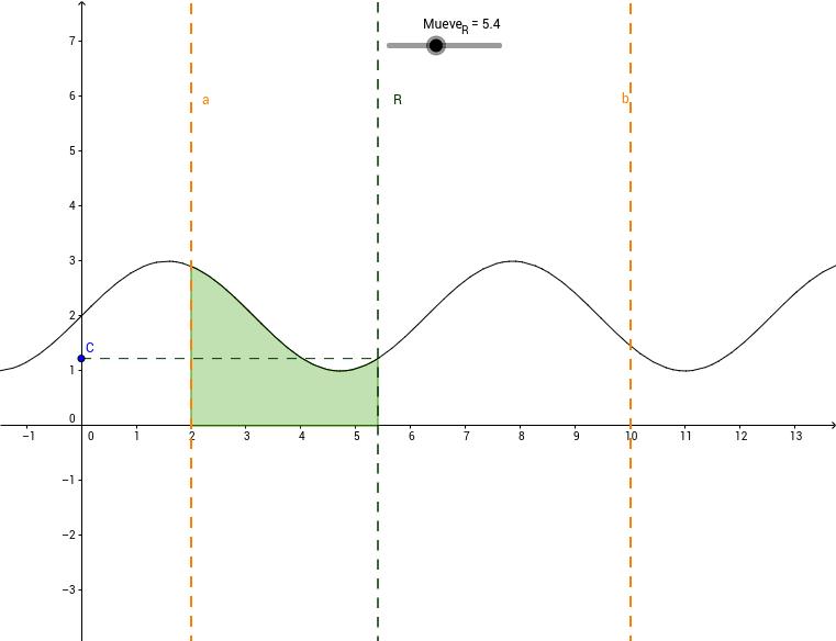 Teorema Calculo