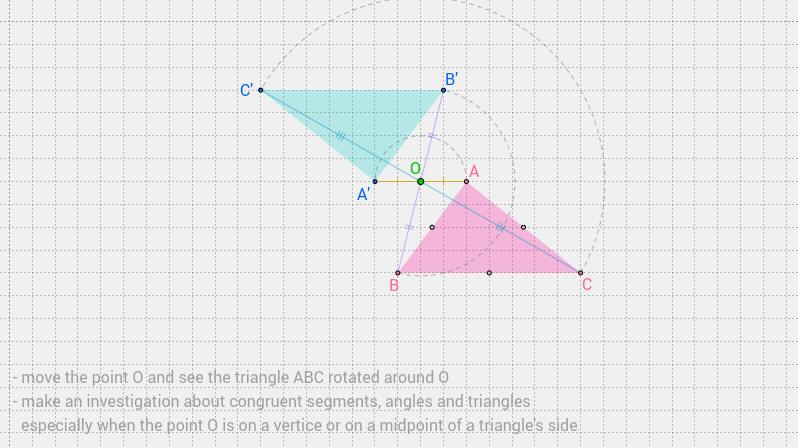 point symmetry