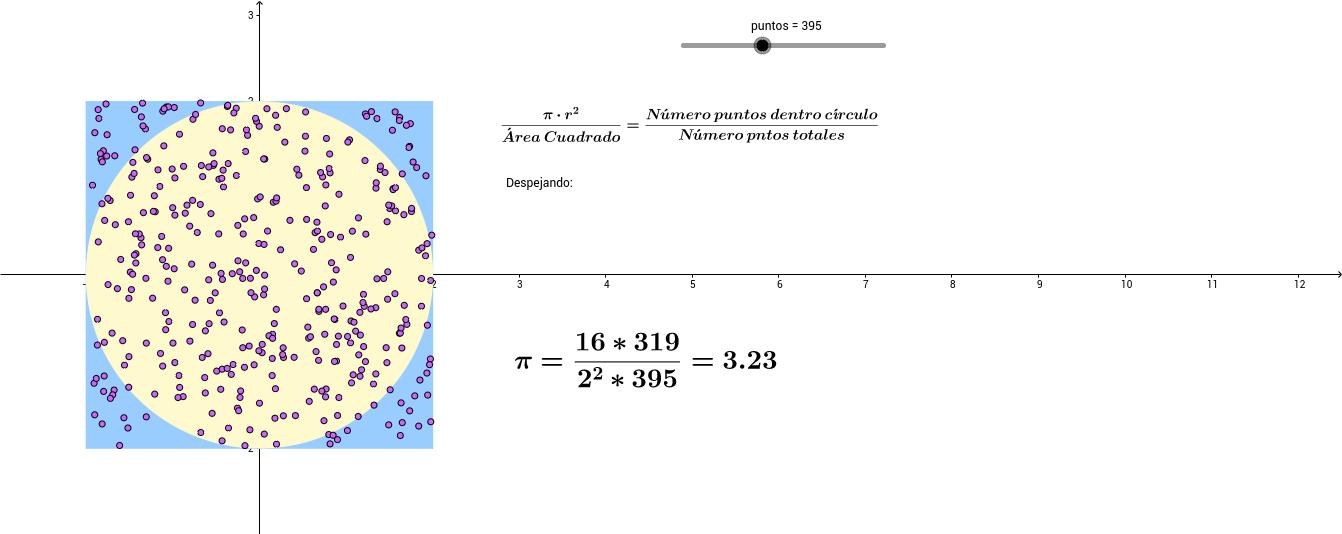 El Método Monte Carlo. Estimación del Valor de Pi.