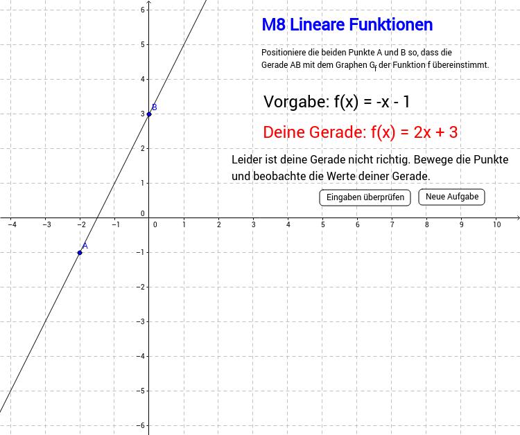 Selbstlerneinheit zu linearen Funktionen