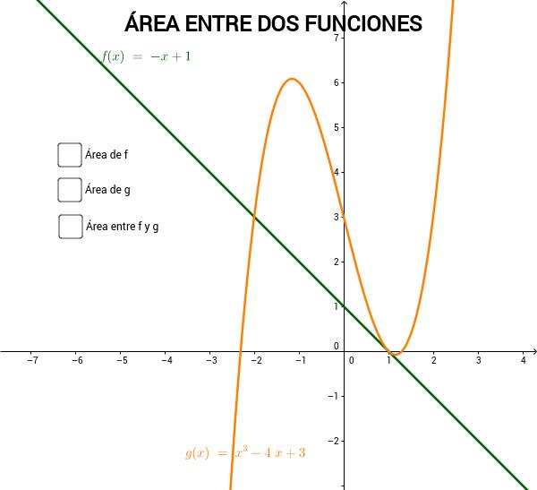 Area entre funciones exe