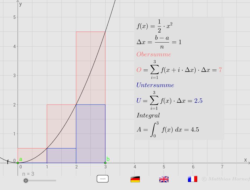 Riemannsche Summen