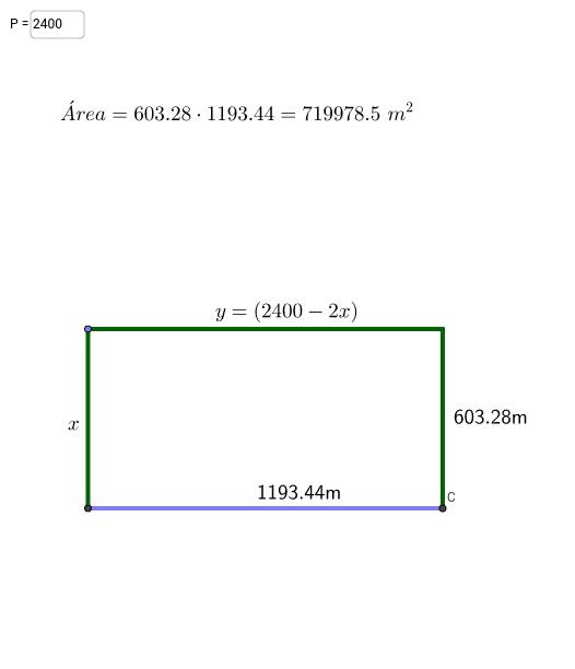 Optimización del área dado el perímetro