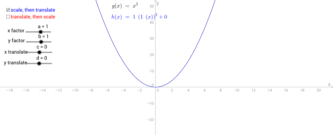 Transformation of quadratic curve