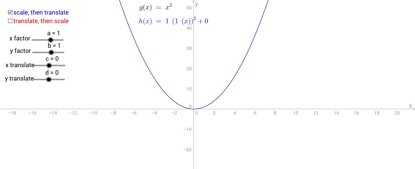 Transformation of quadratic curve