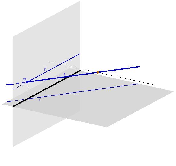 Sistema diédrico: Elementos fundamentales: Recta horizontal