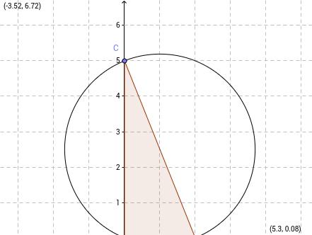 Kreis durch die Eckpunkte eines Dreiecks