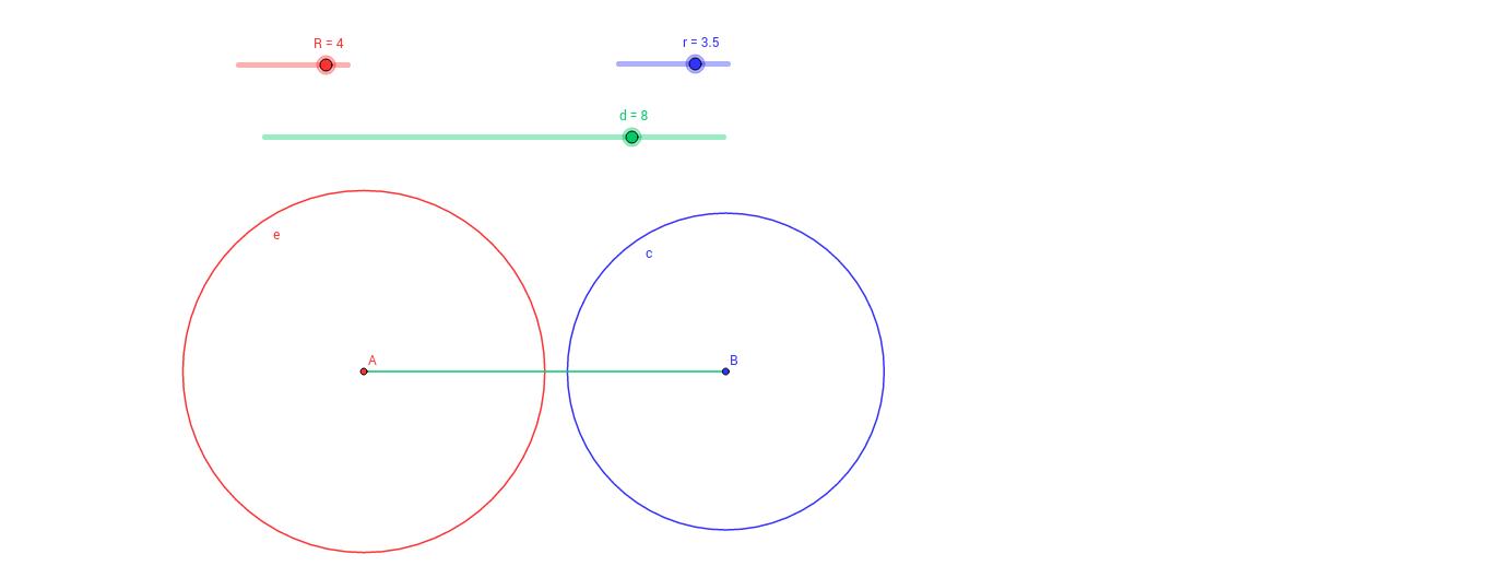 Circumferència i còniques