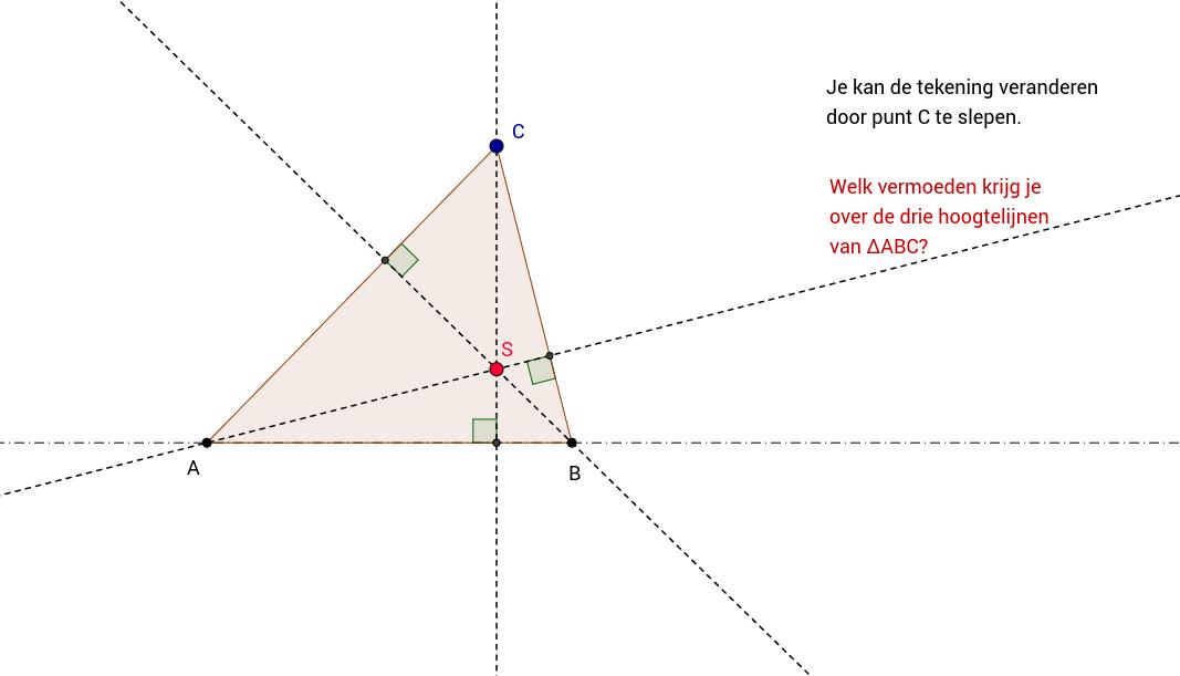 Hoogtelijnen driehoek. Vermoeden ontwikkelen