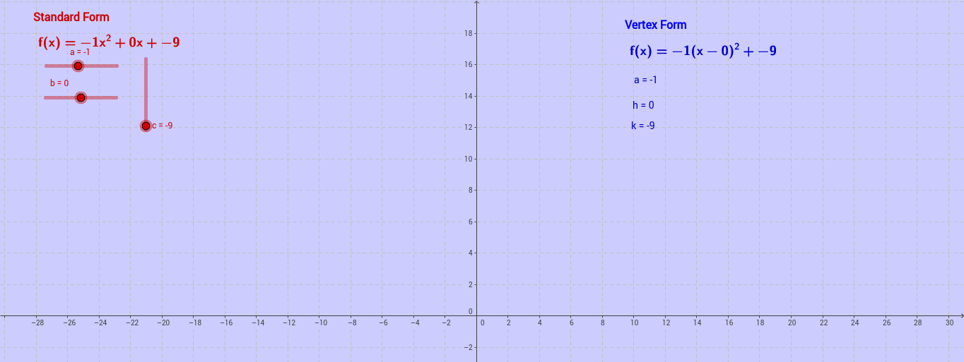 Convert Standard Form to Vertex Form