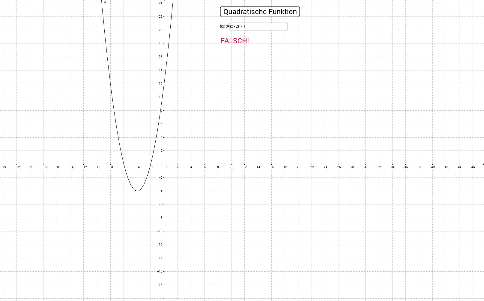 Erkennen von quadratischen Funktionen