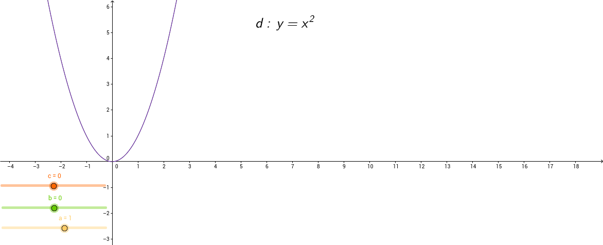 Standard form of quadratic function - explore parameters