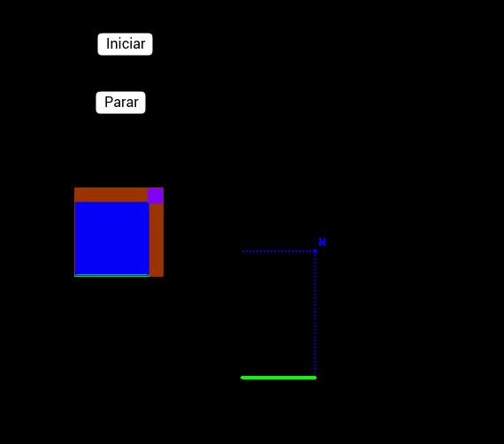 Quadrados e áreas