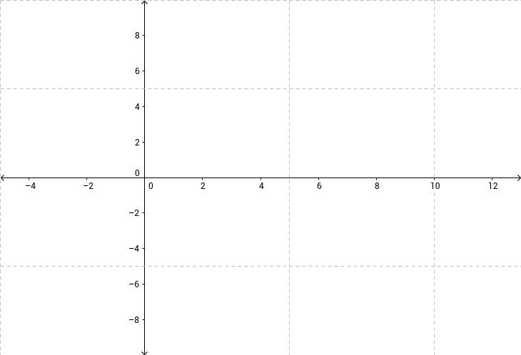 CCGPS CA 2.2.2 Example 1