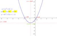 Parabola: general