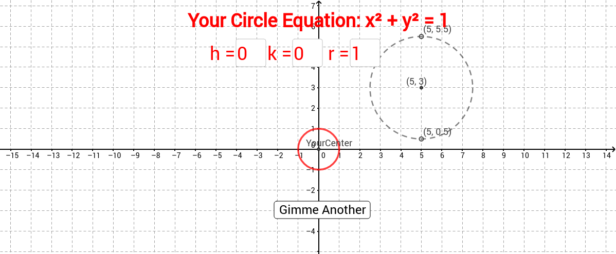 Circles - Equation of a circle