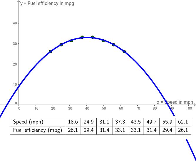 CCGPS AG 5.9.1 Example 2