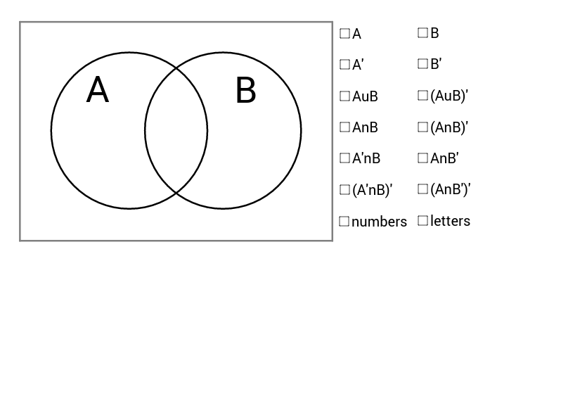 Lau: Venn Diagrams for Set Theory