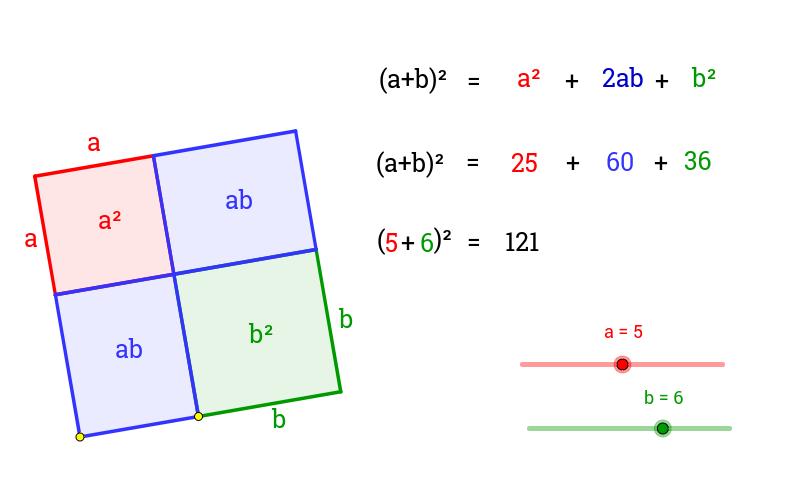Proof: Perfect Square Trinomials - GeoGebra