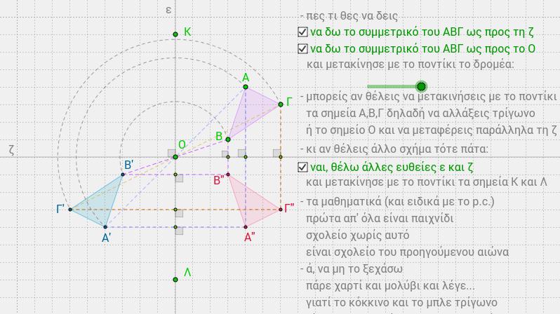 αξονική και κεντρική συμμετρία
