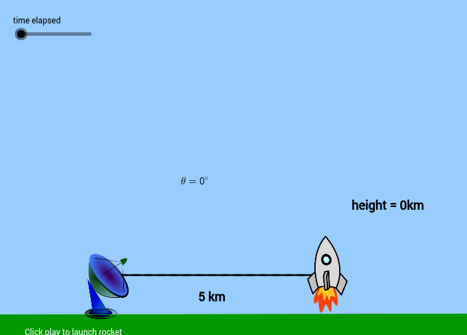 Related Rates - Tracking a Rocket