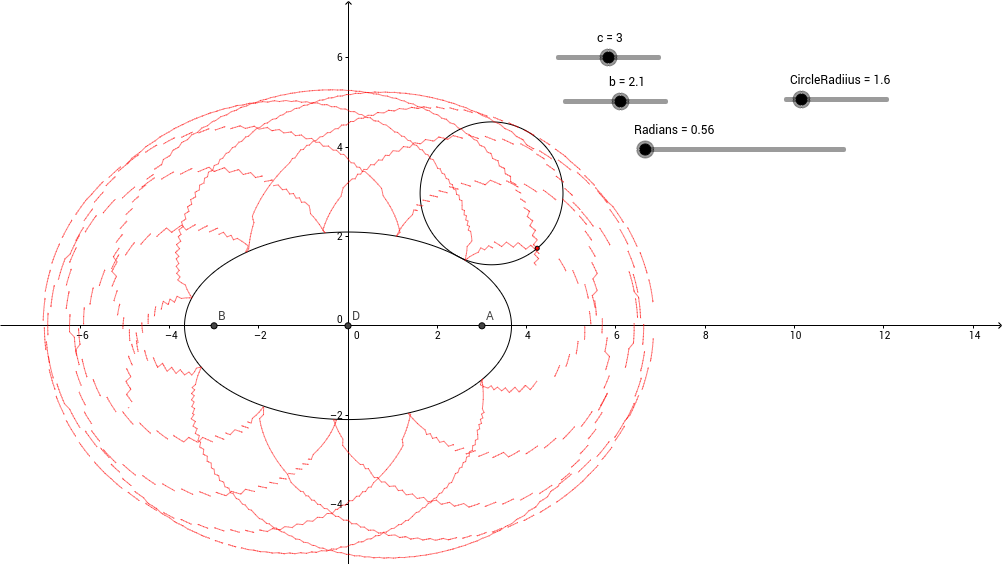 Elliptical Spirograph Locus