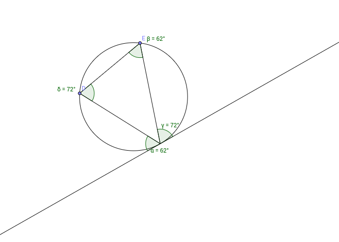 Circle theorems - Alternate Segment