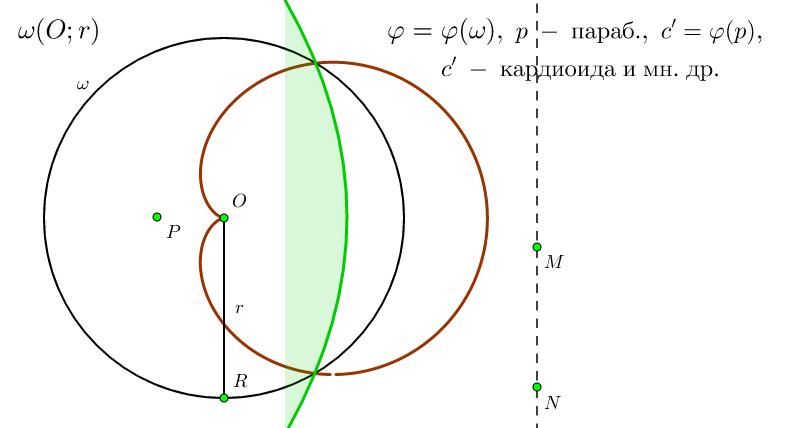 Инверсия на парабола