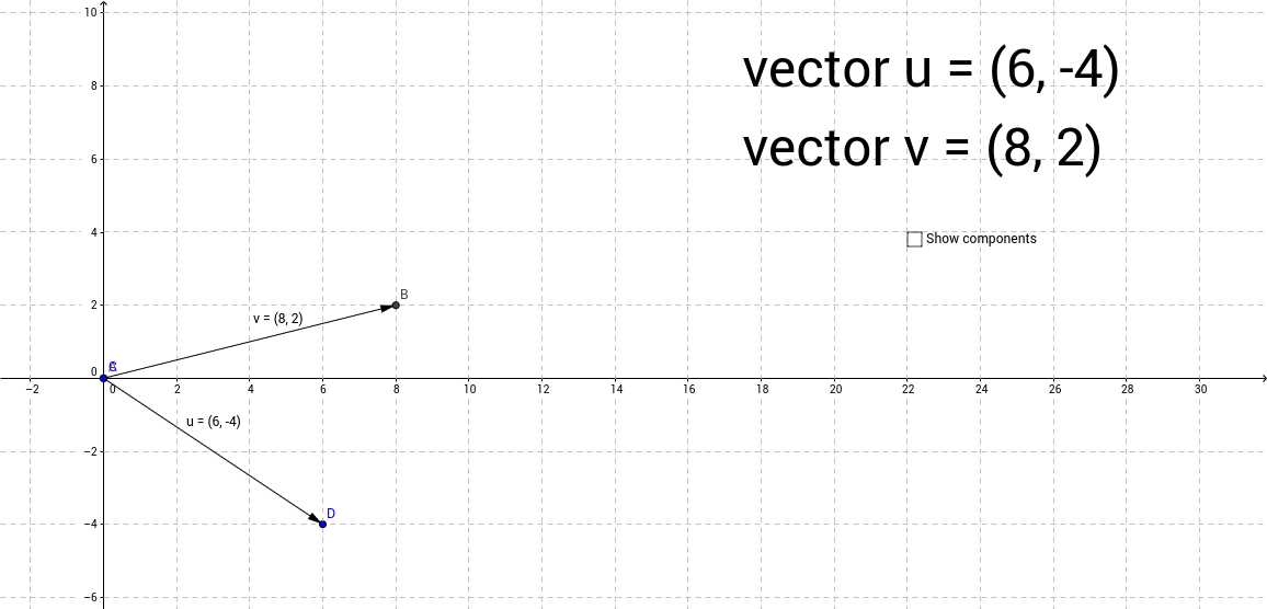 Vectors - addition