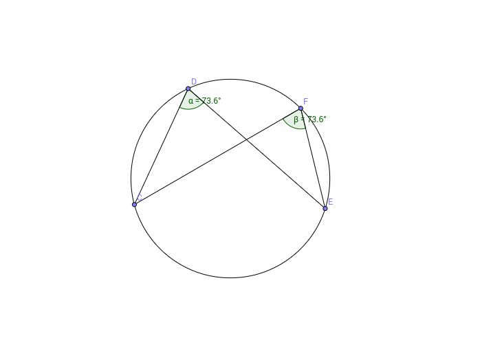 Circle Theorems - Cats ears