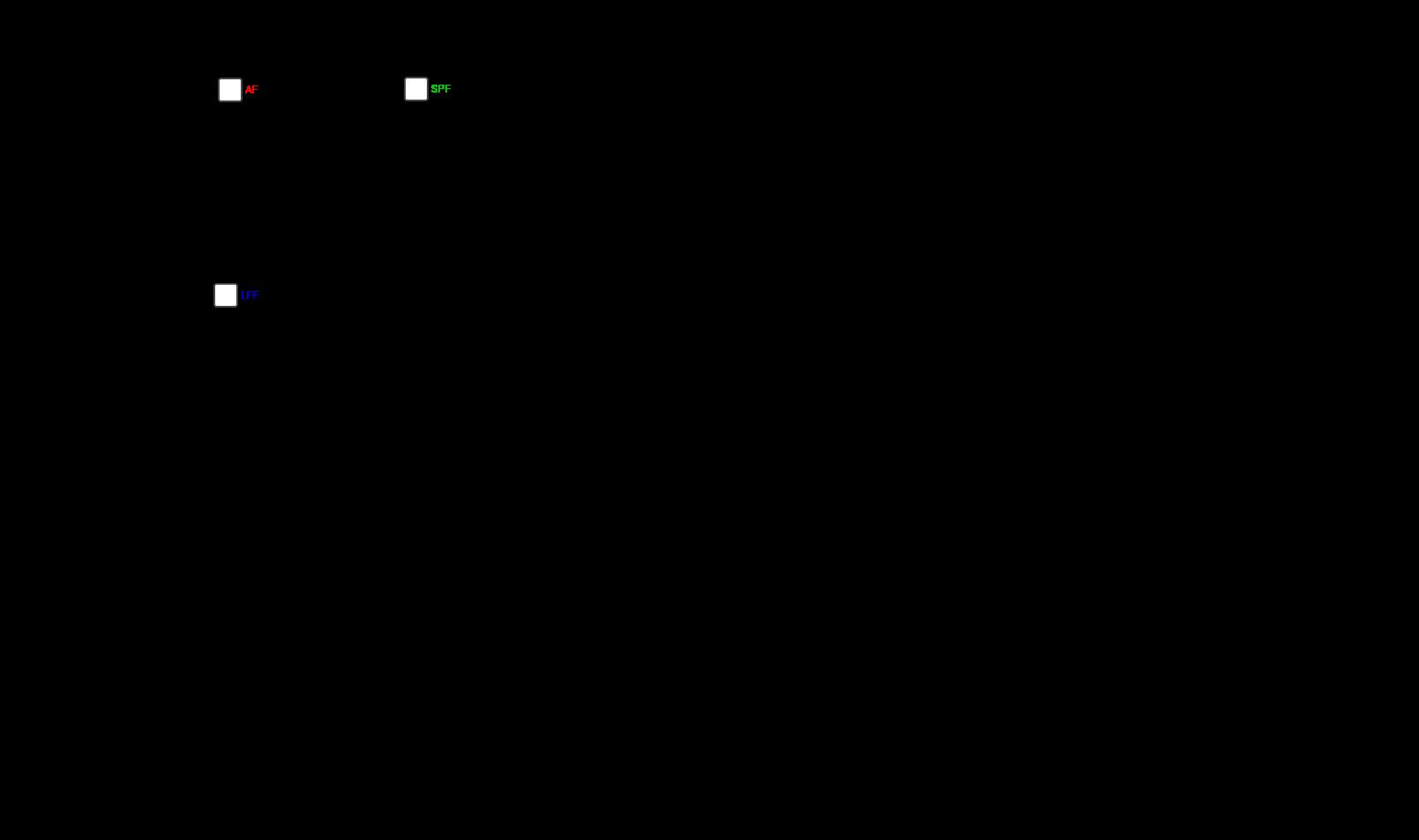11 FOS quadratische Funktionen