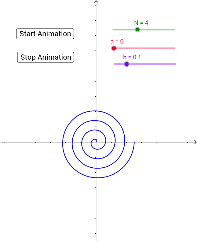 Archimedean Spiral built by parametric equations GeoGebra – Parametric Equations Worksheet